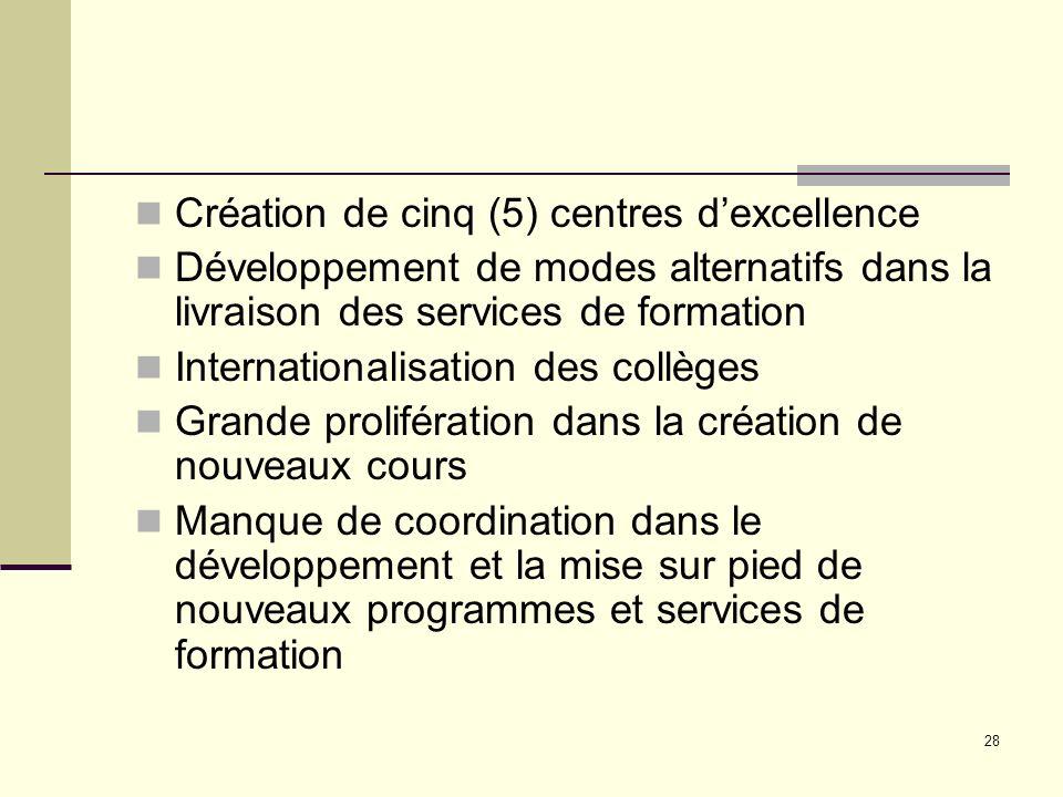 28 Création de cinq (5) centres dexcellence Développement de modes alternatifs dans la livraison des services de formation Internationalisation des collèges Grande prolifération dans la création de nouveaux cours Manque de coordination dans le développement et la mise sur pied de nouveaux programmes et services de formation
