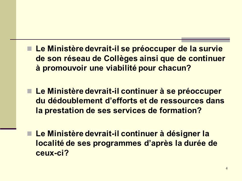 4 Le Ministère devrait-il se préoccuper de la survie de son réseau de Collèges ainsi que de continuer à promouvoir une viabilité pour chacun.