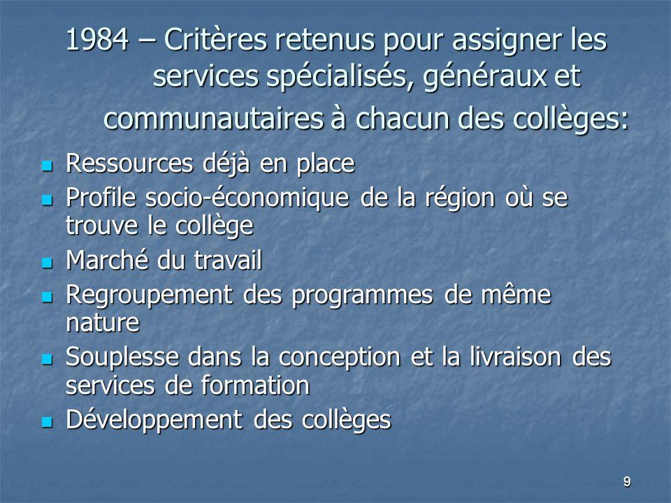 10 1985 - Définition des secteurs dactivités 1.
