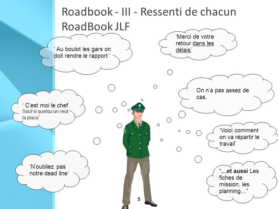 5 Au boulot les gars on doit rendre le rapport Roadbook - III - Ressenti de chacun RoadBook JLF Noubliez pas notre dead line Cest moi le chef Sauf si