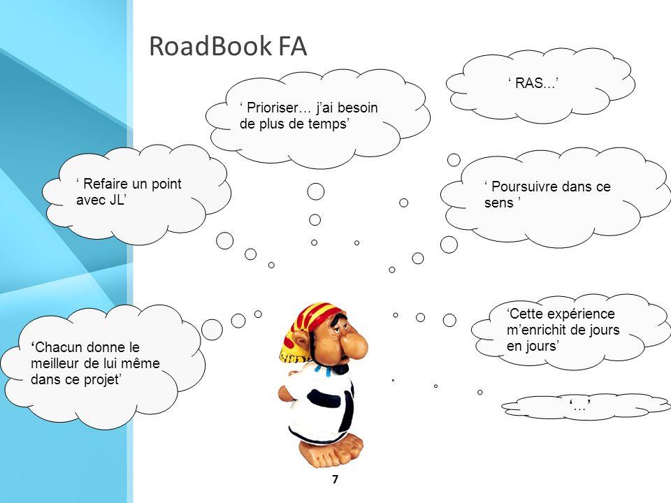 7 Cette expérience menrichit de jours en jours Prioriser… jai besoin de plus de temps RoadBook FA Chacun donne le meilleur de lui même dans ce projet