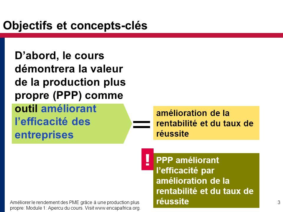 Améliorer le rendement des PME grâce à une production plus propre: Module 1: Apercu du cours. Visit www.encapafrica.org. 3 Objectifs et concepts-clés