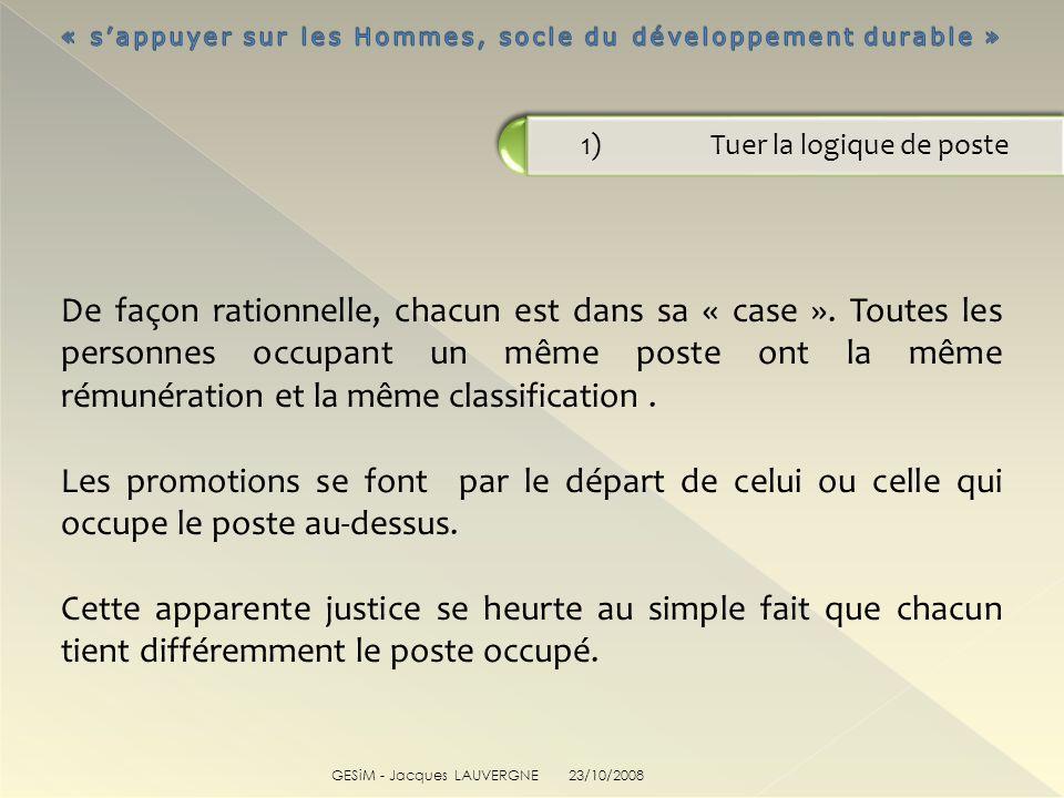 GESiM - Jacques LAUVERGNE De façon rationnelle, chacun est dans sa « case ». Toutes les personnes occupant un même poste ont la même rémunération et l