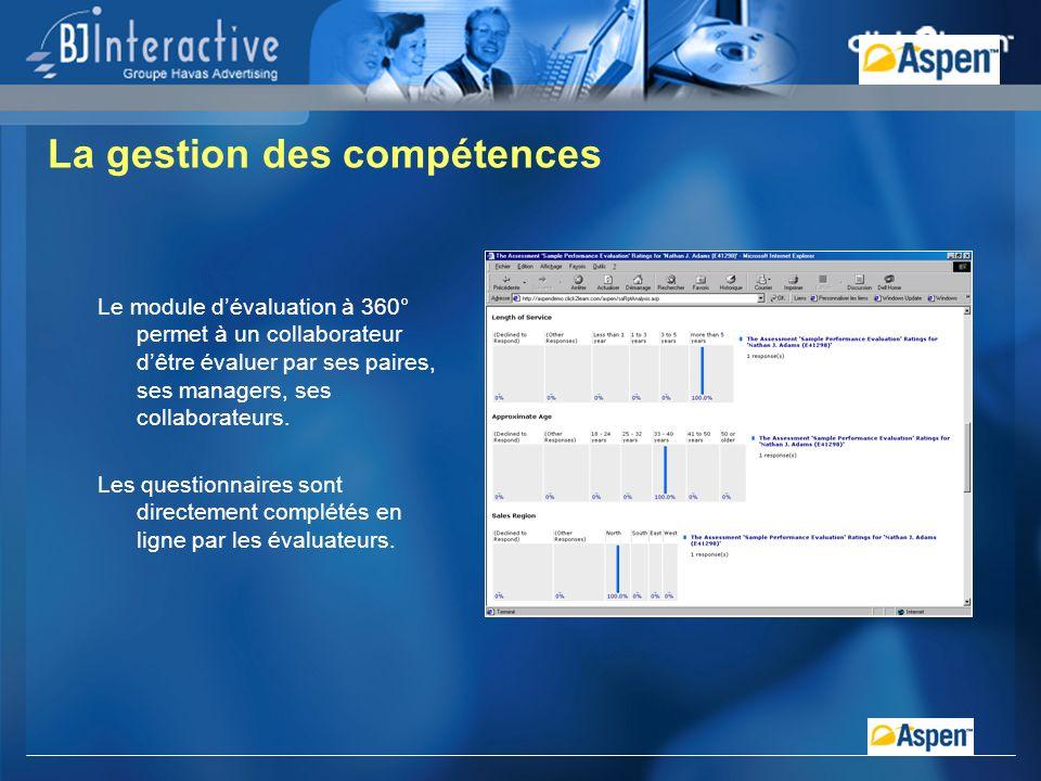 La gestion des compétences Le module dévaluation à 360° permet à un collaborateur dêtre évaluer par ses paires, ses managers, ses collaborateurs.