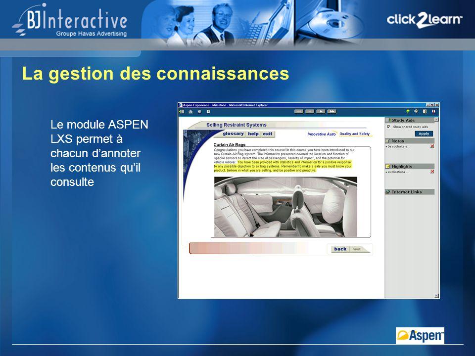 La gestion des connaissances Le module ASPEN LXS permet à chacun dannoter les contenus quil consulte