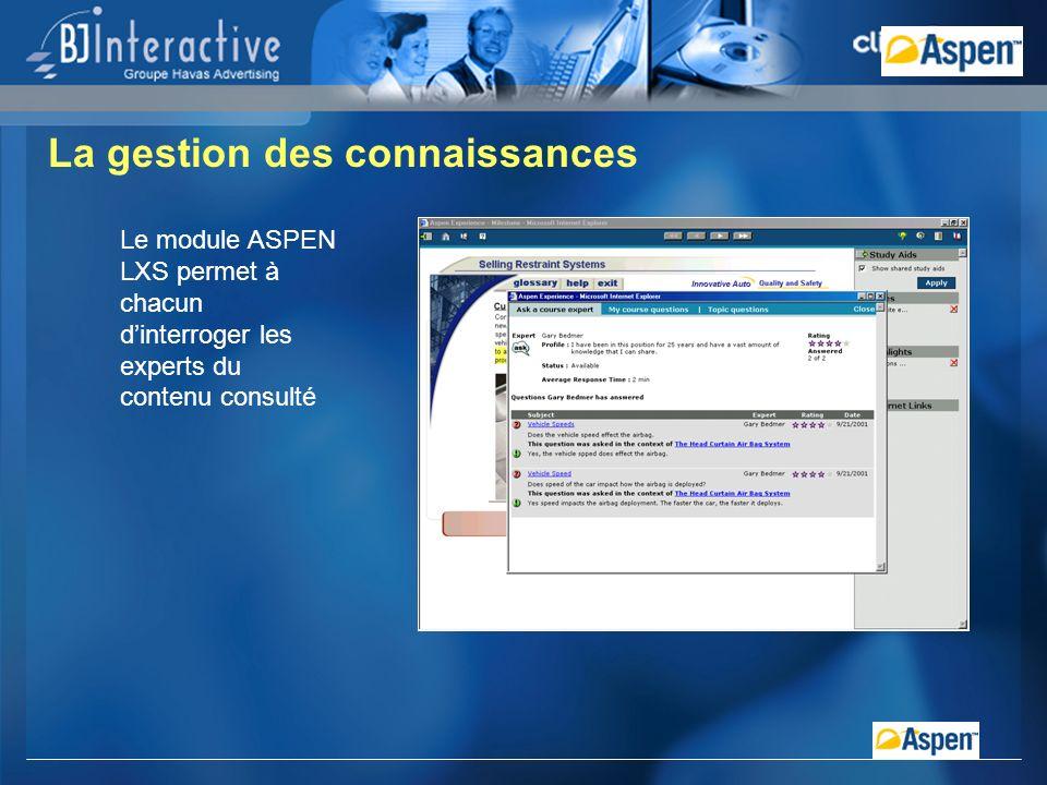 La gestion des connaissances Le module ASPEN LXS permet à chacun dinterroger les experts du contenu consulté