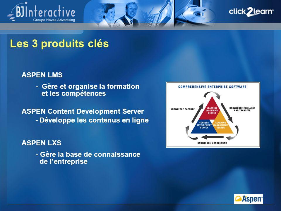 Les 3 produits clés ASPEN LMS - Gère et organise la formation et les compétences ASPEN Content Development Server - Développe les contenus en ligne ASPEN LXS - Gère la base de connaissance de lentreprise