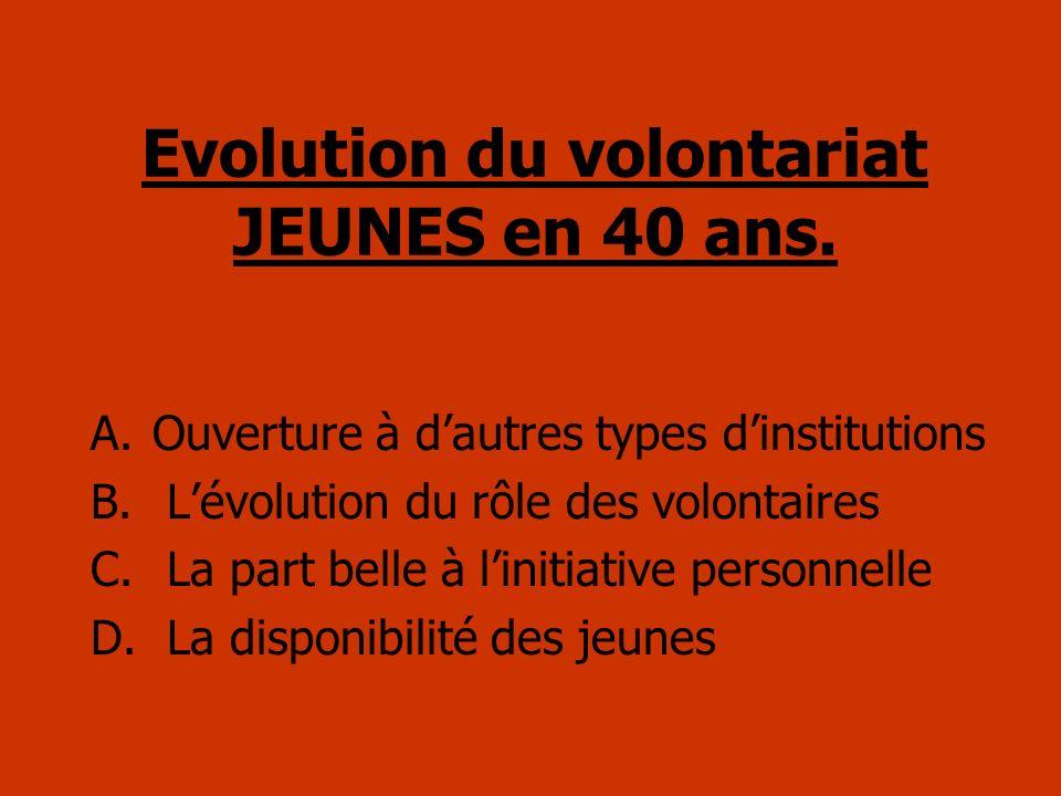 Evolution du volontariat JEUNES en 40 ans.A.Ouverture à dautres types dinstitutions B.
