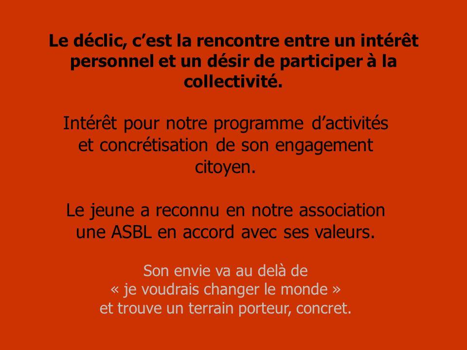 Le déclic, cest la rencontre entre un intérêt personnel et un désir de participer à la collectivité.