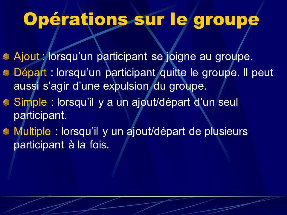 Opérations sur le groupe Ajout : lorsquun participant se joigne au groupe.