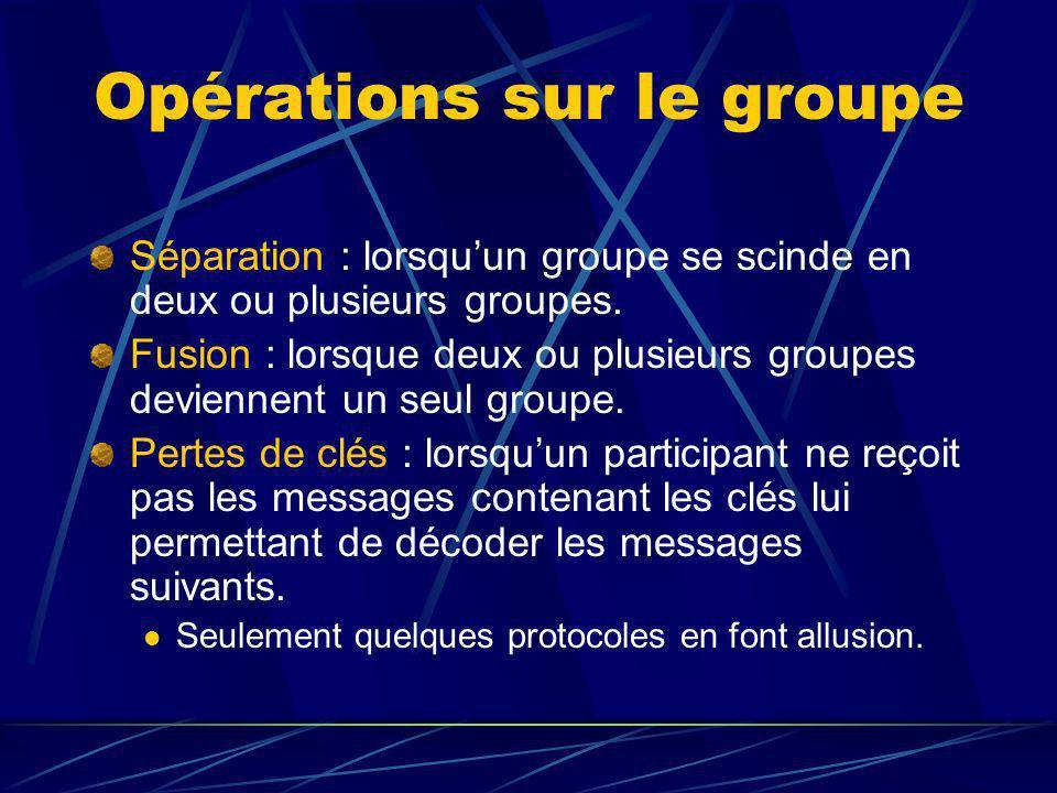 Opérations sur le groupe Séparation : lorsquun groupe se scinde en deux ou plusieurs groupes.