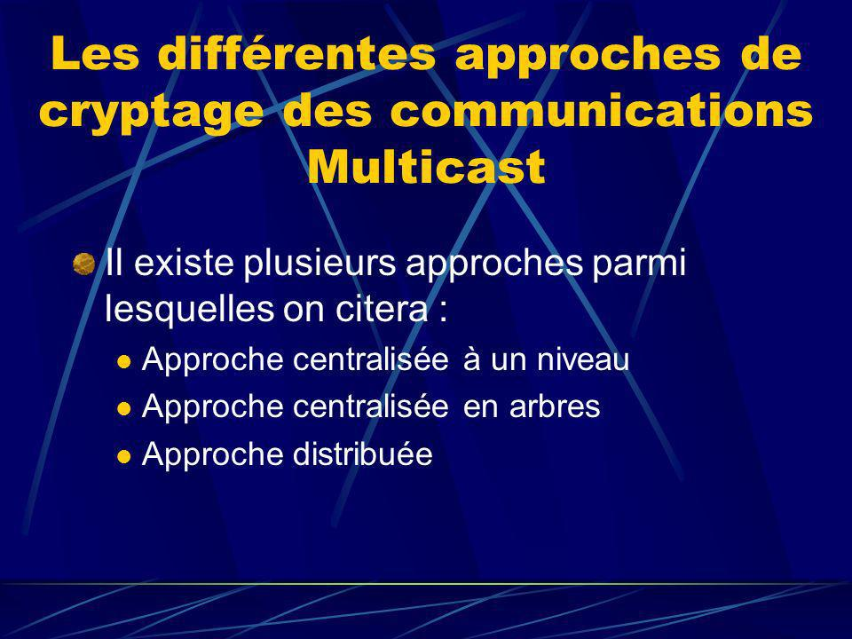 Les différentes approches de cryptage des communications Multicast Il existe plusieurs approches parmi lesquelles on citera : Approche centralisée à un niveau Approche centralisée en arbres Approche distribuée