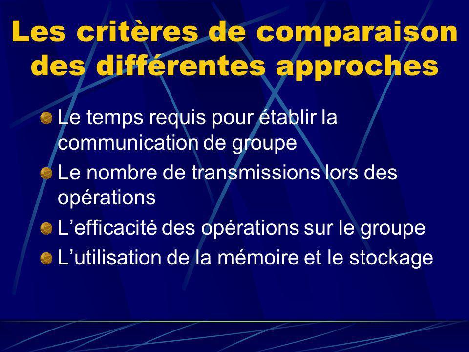 Les critères de comparaison des différentes approches Le temps requis pour établir la communication de groupe Le nombre de transmissions lors des opérations Lefficacité des opérations sur le groupe Lutilisation de la mémoire et le stockage