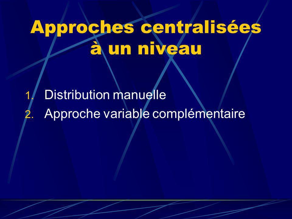 Approches centralisées à un niveau 1. Distribution manuelle 2. Approche variable complémentaire