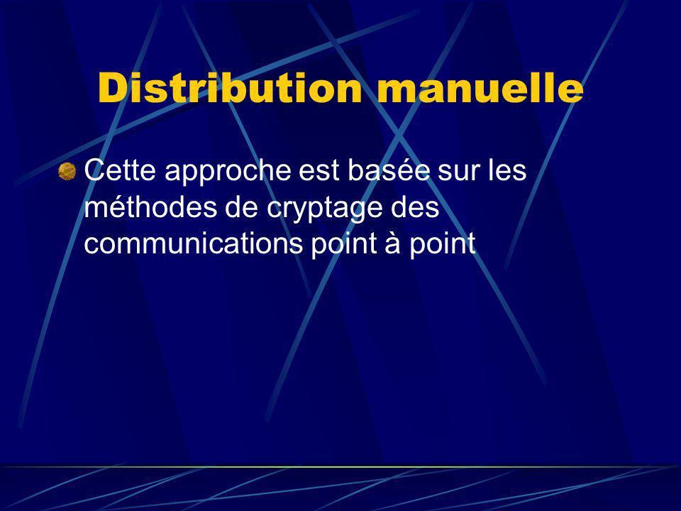 Distribution manuelle Cette approche est basée sur les méthodes de cryptage des communications point à point