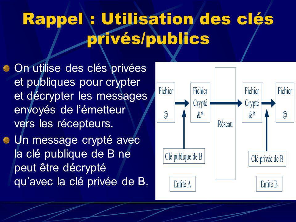 Rappel : Utilisation des clés privés/publics On utilise des clés privées et publiques pour crypter et décrypter les messages envoyés de lémetteur vers les récepteurs.