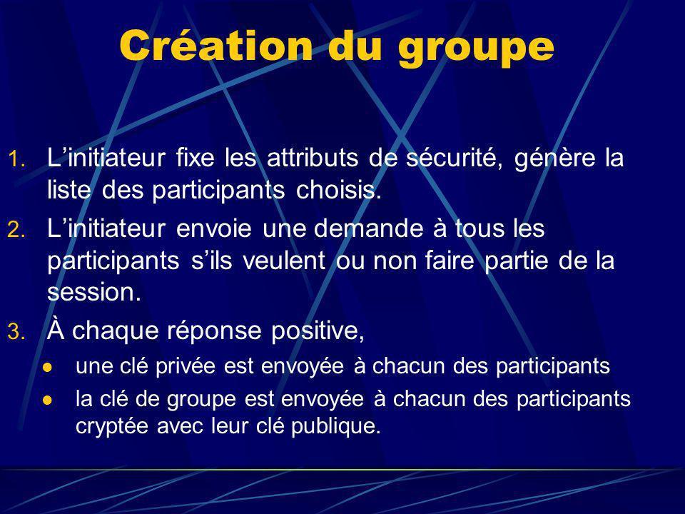 Création du groupe 1.