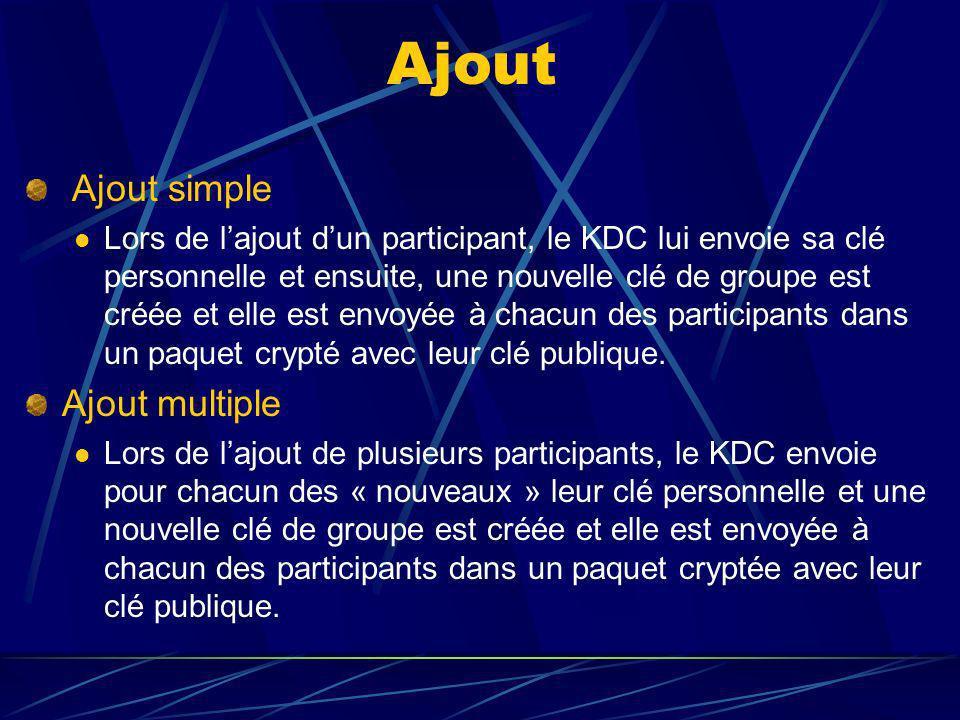 Ajout Ajout simple Lors de lajout dun participant, le KDC lui envoie sa clé personnelle et ensuite, une nouvelle clé de groupe est créée et elle est envoyée à chacun des participants dans un paquet crypté avec leur clé publique.