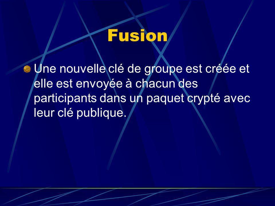 Fusion Une nouvelle clé de groupe est créée et elle est envoyée à chacun des participants dans un paquet crypté avec leur clé publique.