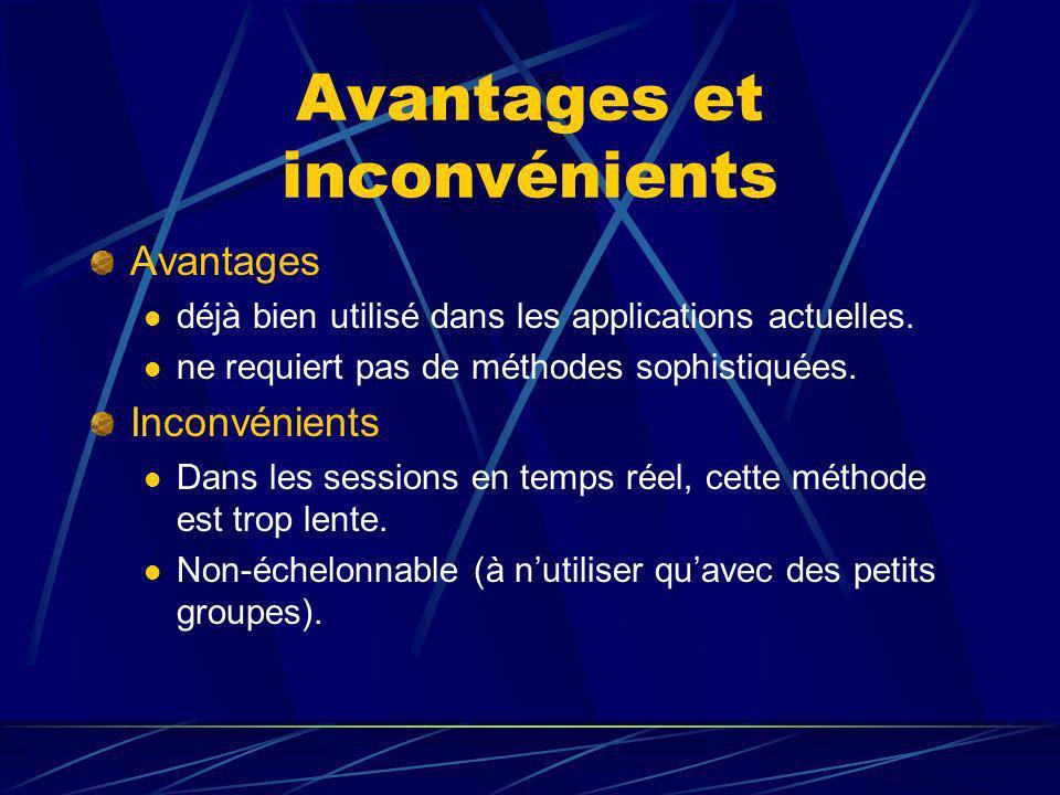 Avantages et inconvénients Avantages déjà bien utilisé dans les applications actuelles.