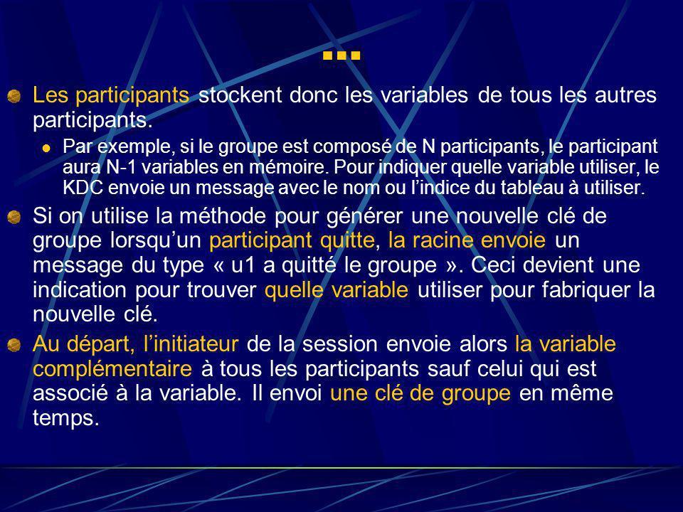… Les participants stockent donc les variables de tous les autres participants.