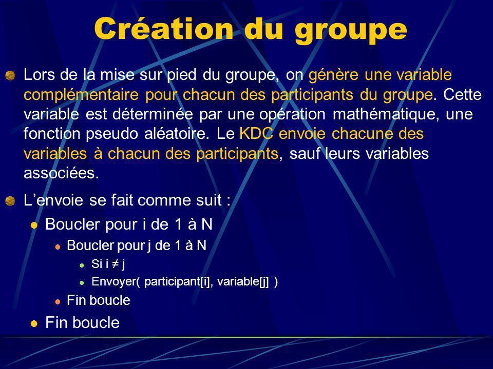 Création du groupe Lors de la mise sur pied du groupe, on génère une variable complémentaire pour chacun des participants du groupe.