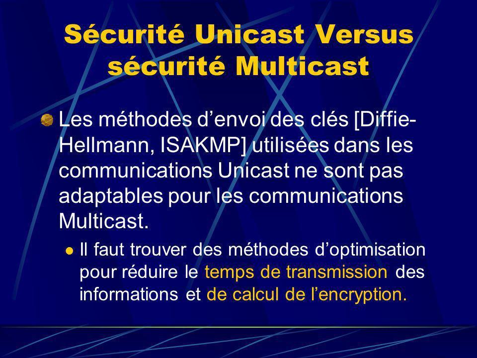 Sécurité Unicast Versus sécurité Multicast Les méthodes denvoi des clés [Diffie- Hellmann, ISAKMP] utilisées dans les communications Unicast ne sont pas adaptables pour les communications Multicast.