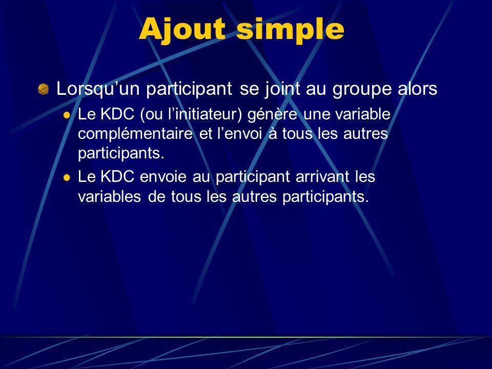 Ajout simple Lorsquun participant se joint au groupe alors Le KDC (ou linitiateur) génère une variable complémentaire et lenvoi à tous les autres participants.