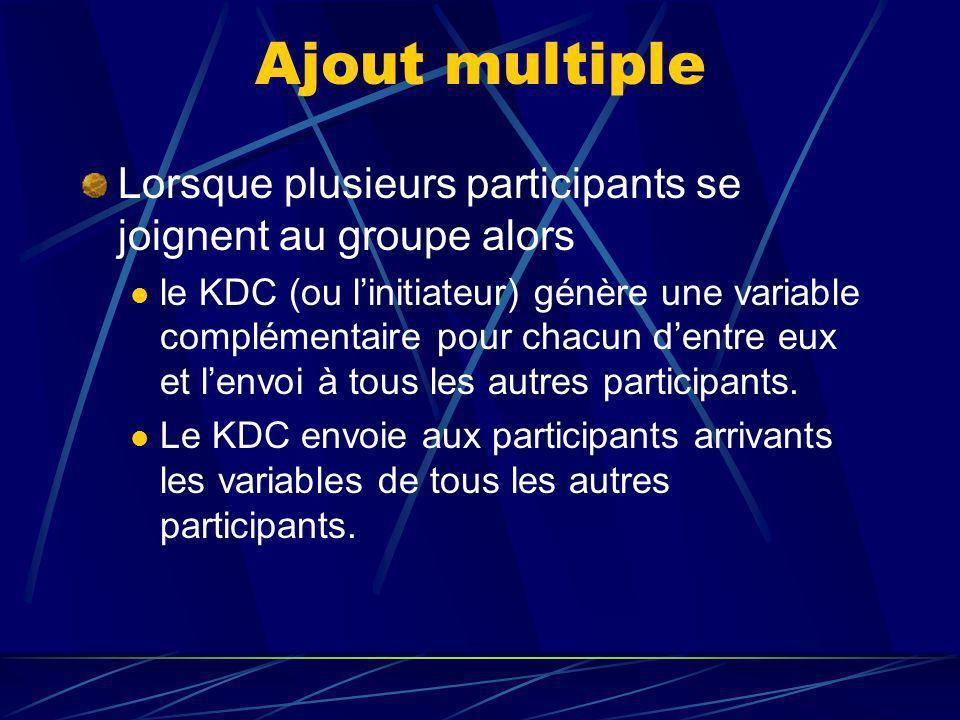 Ajout multiple Lorsque plusieurs participants se joignent au groupe alors le KDC (ou linitiateur) génère une variable complémentaire pour chacun dentre eux et lenvoi à tous les autres participants.