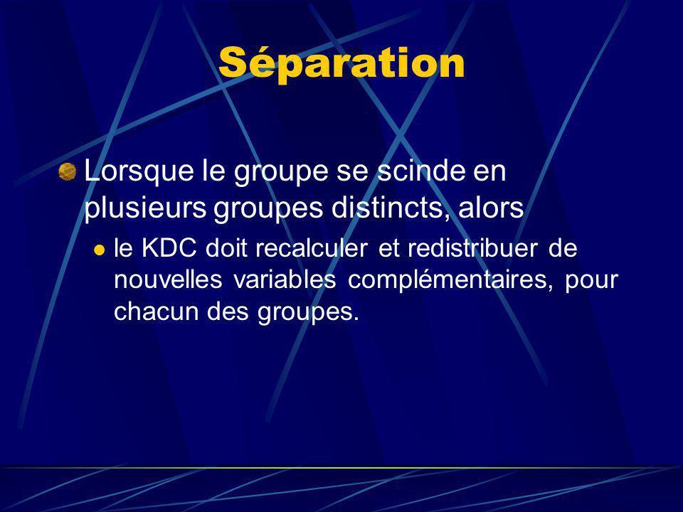 Séparation Lorsque le groupe se scinde en plusieurs groupes distincts, alors le KDC doit recalculer et redistribuer de nouvelles variables complémentaires, pour chacun des groupes.