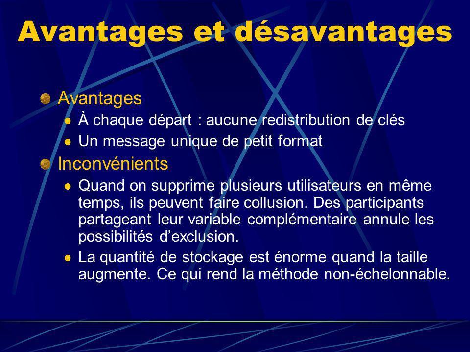 Avantages et désavantages Avantages À chaque départ : aucune redistribution de clés Un message unique de petit format Inconvénients Quand on supprime plusieurs utilisateurs en même temps, ils peuvent faire collusion.