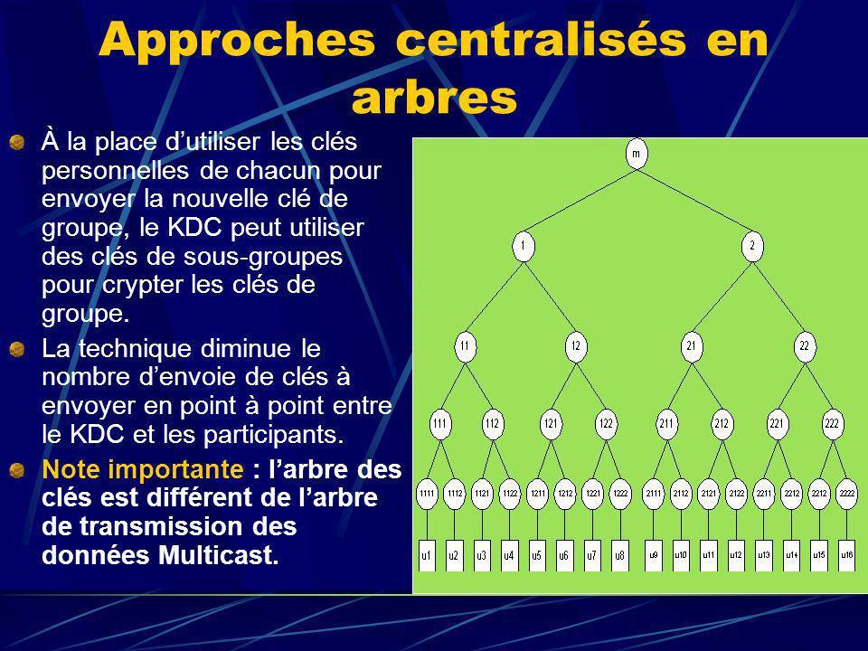Approches centralisés en arbres À la place dutiliser les clés personnelles de chacun pour envoyer la nouvelle clé de groupe, le KDC peut utiliser des clés de sous-groupes pour crypter les clés de groupe.