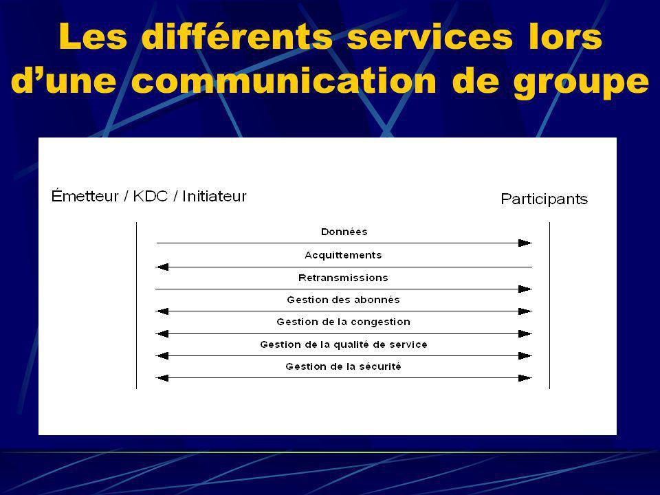 Les différents services lors dune communication de groupe