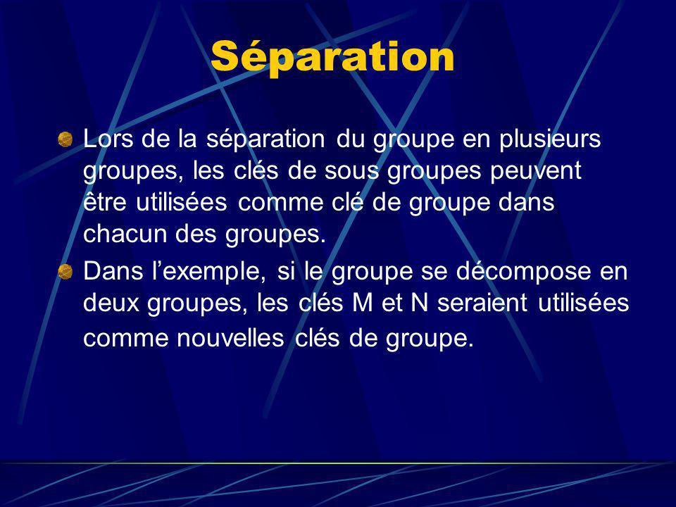 Séparation Lors de la séparation du groupe en plusieurs groupes, les clés de sous groupes peuvent être utilisées comme clé de groupe dans chacun des groupes.