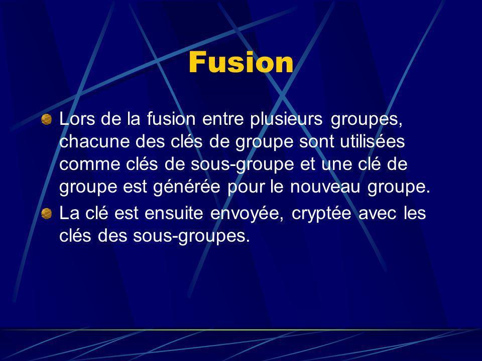 Fusion Lors de la fusion entre plusieurs groupes, chacune des clés de groupe sont utilisées comme clés de sous-groupe et une clé de groupe est générée pour le nouveau groupe.