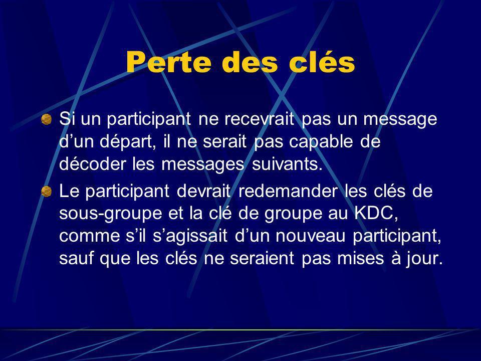 Perte des clés Si un participant ne recevrait pas un message dun départ, il ne serait pas capable de décoder les messages suivants.