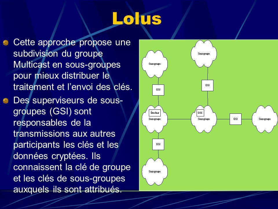 Lolus Cette approche propose une subdivision du groupe Multicast en sous-groupes pour mieux distribuer le traitement et lenvoi des clés.