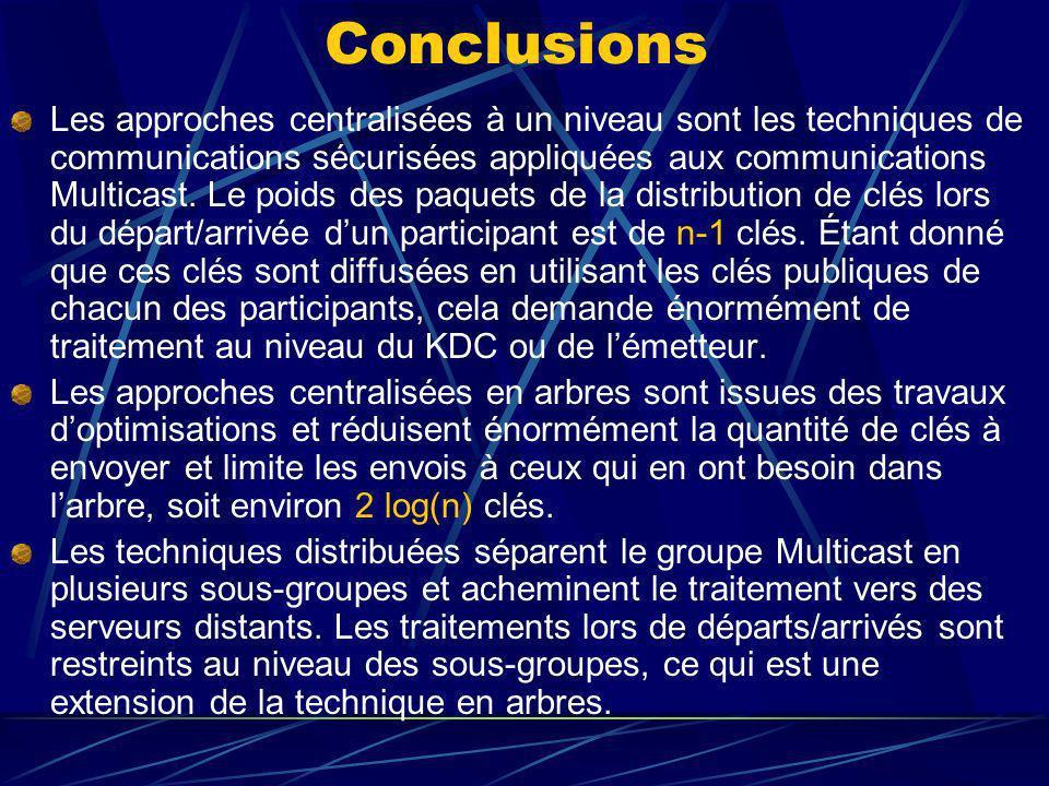 Conclusions Les approches centralisées à un niveau sont les techniques de communications sécurisées appliquées aux communications Multicast.