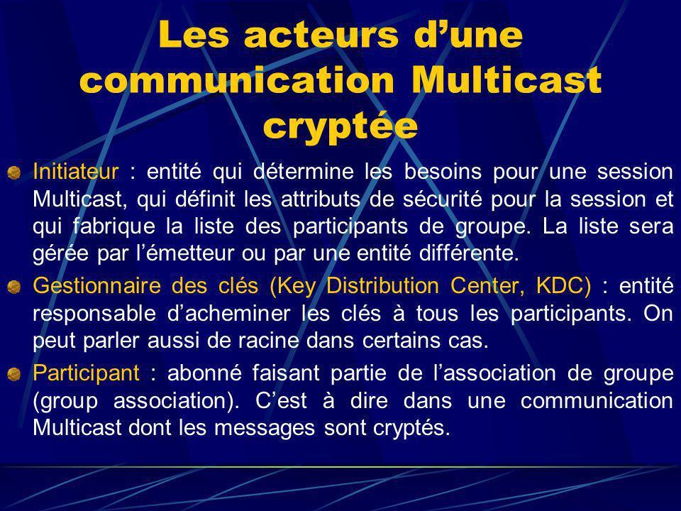Les acteurs dune communication Multicast cryptée Initiateur : entité qui détermine les besoins pour une session Multicast, qui définit les attributs de sécurité pour la session et qui fabrique la liste des participants de groupe.