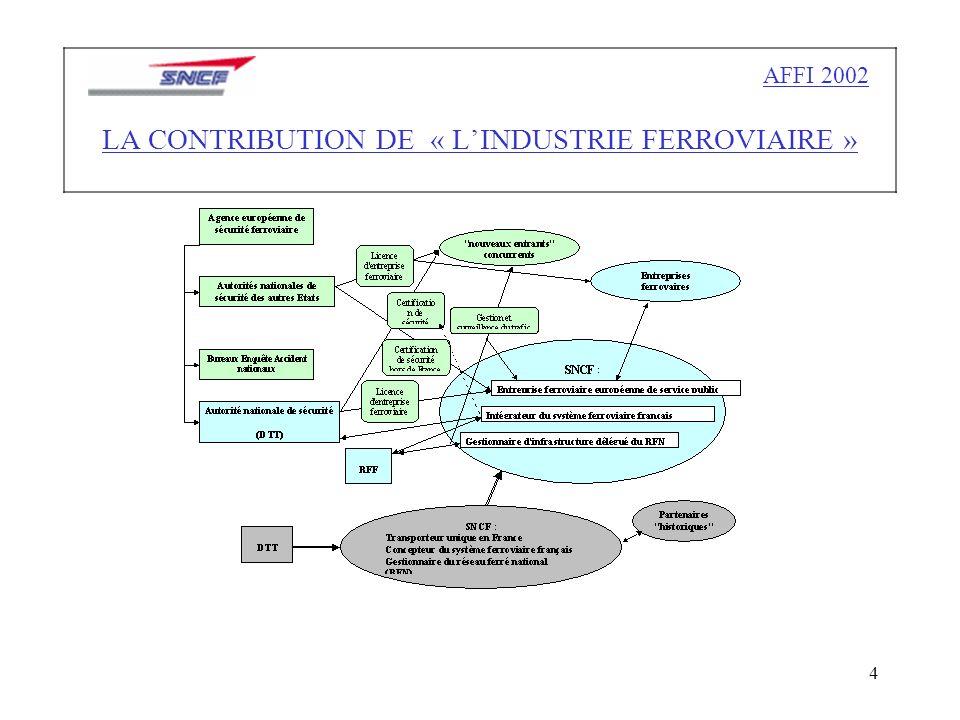 4 AFFI 2002 LA CONTRIBUTION DE « LINDUSTRIE FERROVIAIRE »