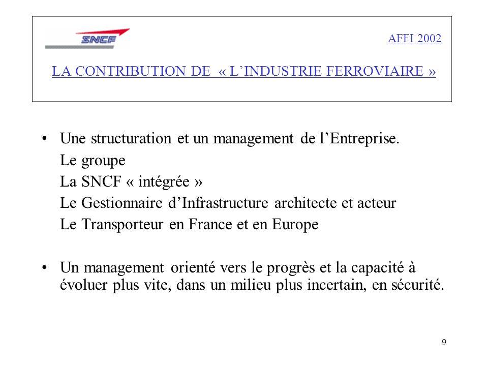 9 AFFI 2002 LA CONTRIBUTION DE « LINDUSTRIE FERROVIAIRE » Une structuration et un management de lEntreprise.