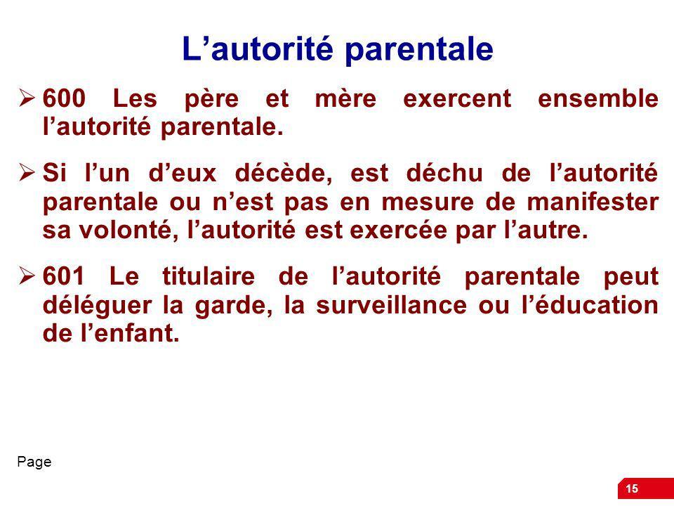 15 Lautorité parentale 600 Les père et mère exercent ensemble lautorité parentale. Si lun deux décède, est déchu de lautorité parentale ou nest pas en
