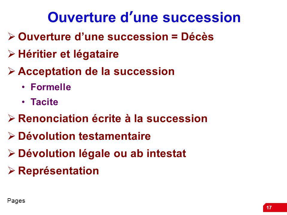 17 Ouverture dune succession = Décès Héritier et légataire Acceptation de la succession Formelle Tacite Renonciation écrite à la succession Dévolution