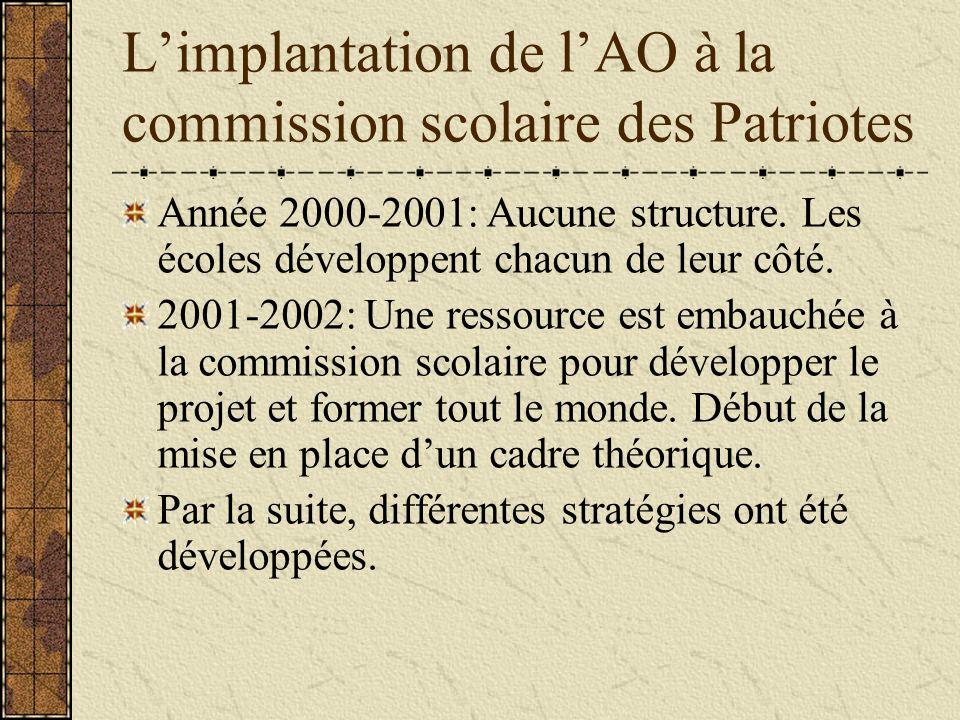 Limplantation de lAO à la commission scolaire des Patriotes Année 2000-2001: Aucune structure.