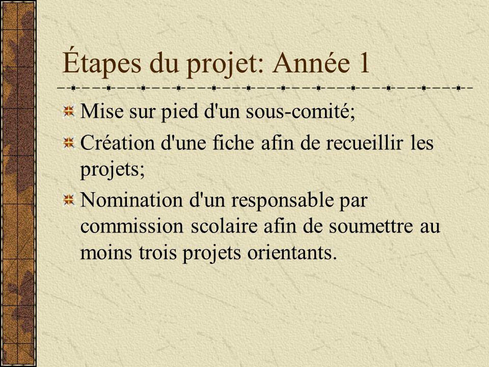 Étapes du projet: Année 1 Mise sur pied d un sous-comité; Création d une fiche afin de recueillir les projets; Nomination d un responsable par commission scolaire afin de soumettre au moins trois projets orientants.