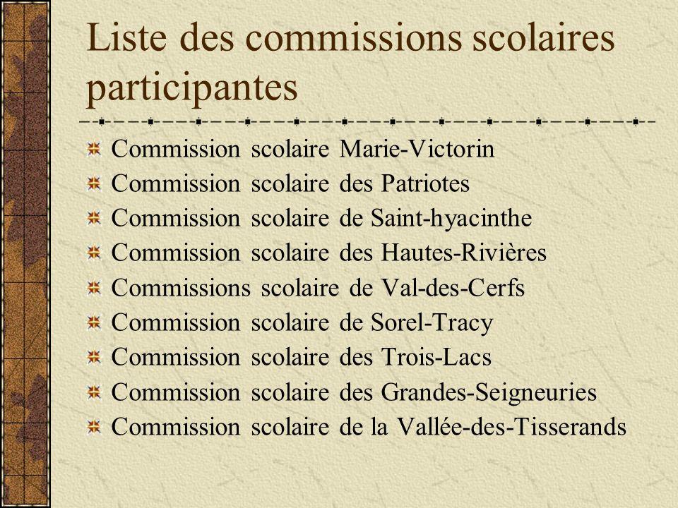 Trois modèles dimplantation de lapproche orientante La commission scolaire des Patriotes La commission scolaire de Saint- Hyacinthe La commission scolaire Marie- Victorin