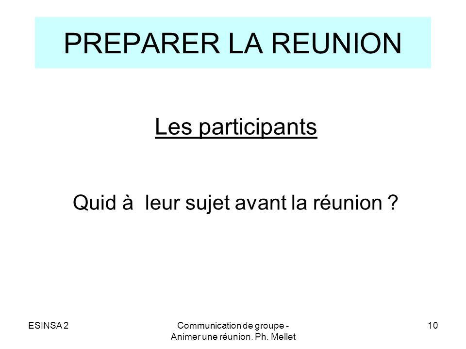 ESINSA 2Communication de groupe - Animer une réunion. Ph. Mellet 10 PREPARER LA REUNION Les participants Quid à leur sujet avant la réunion ?