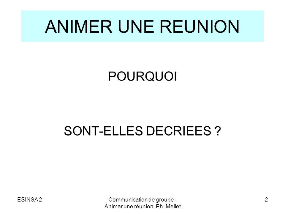 ESINSA 2Communication de groupe - Animer une réunion. Ph. Mellet 2 ANIMER UNE REUNION POURQUOI SONT-ELLES DECRIEES ?