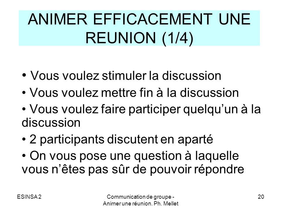 ESINSA 2Communication de groupe - Animer une réunion. Ph. Mellet 20 ANIMER EFFICACEMENT UNE REUNION (1/4) Vous voulez stimuler la discussion Vous voul