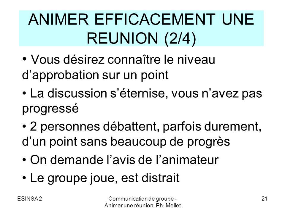 ESINSA 2Communication de groupe - Animer une réunion. Ph. Mellet 21 ANIMER EFFICACEMENT UNE REUNION (2/4) Vous désirez connaître le niveau dapprobatio